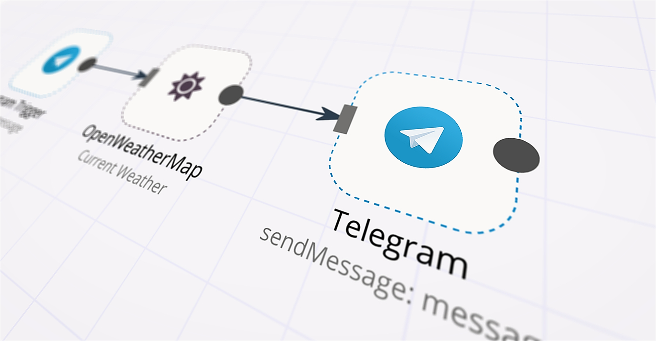 /creating-telegram-bots-with-n8n-a-no-code-platform-f22y32xr feature image