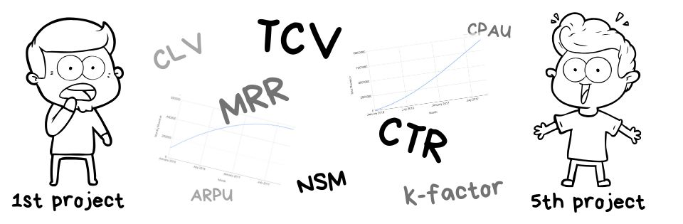 /startup-metrics-a-comprehensive-kpi-cheatsheet-for-founders-9p3y31u6 feature image