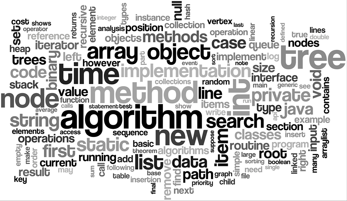 /learning-roadmap-for-data-structures-and-algorithms-cu2032qh feature image