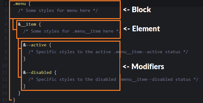/boost-your-css-with-bem-naming-and-sass-nesting-3x5d3ywo feature image