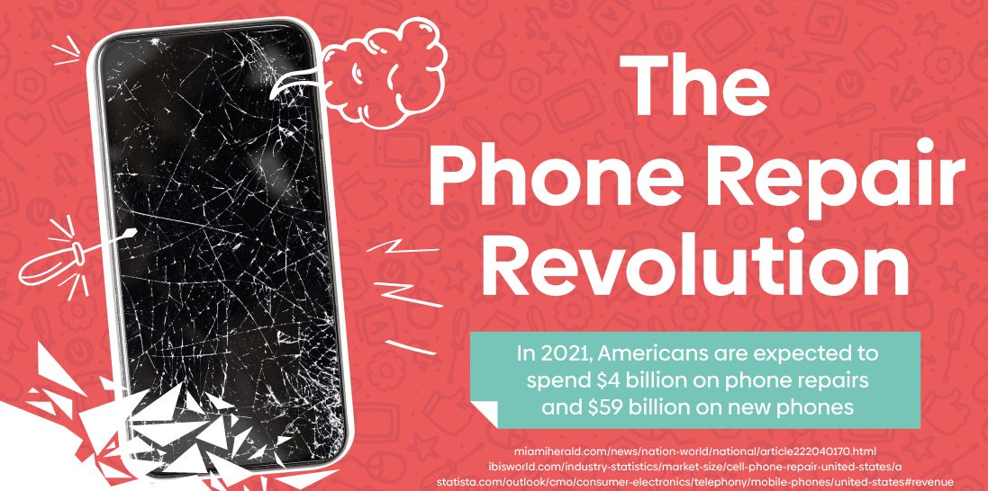 /hacking-the-phone-repair-revolution-current-phone-replacement-cycle-p31y32nl feature image