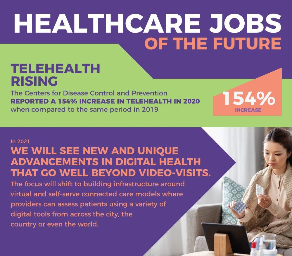 /a-look-at-the-healthcare-jobs-of-the-future-811h31lh feature image