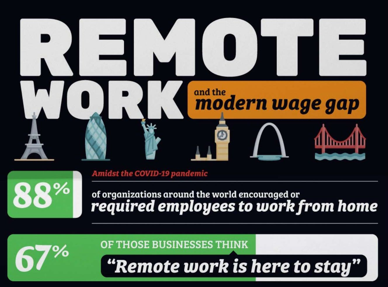 /hacking-remote-work-for-pay-equity-y2s31lm feature image