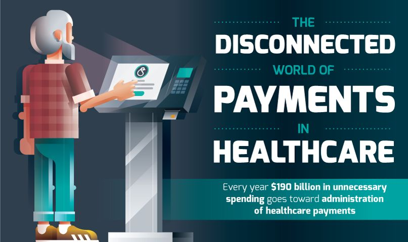 /hacking-the-payment-problem-of-disconnected-healthcare-systems-infographic-p91p33sp feature image