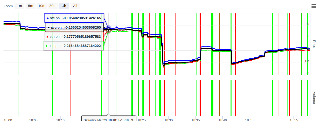 /what-ive-learned-from-years-of-arbitrage-and-market-making-975w38rs feature image