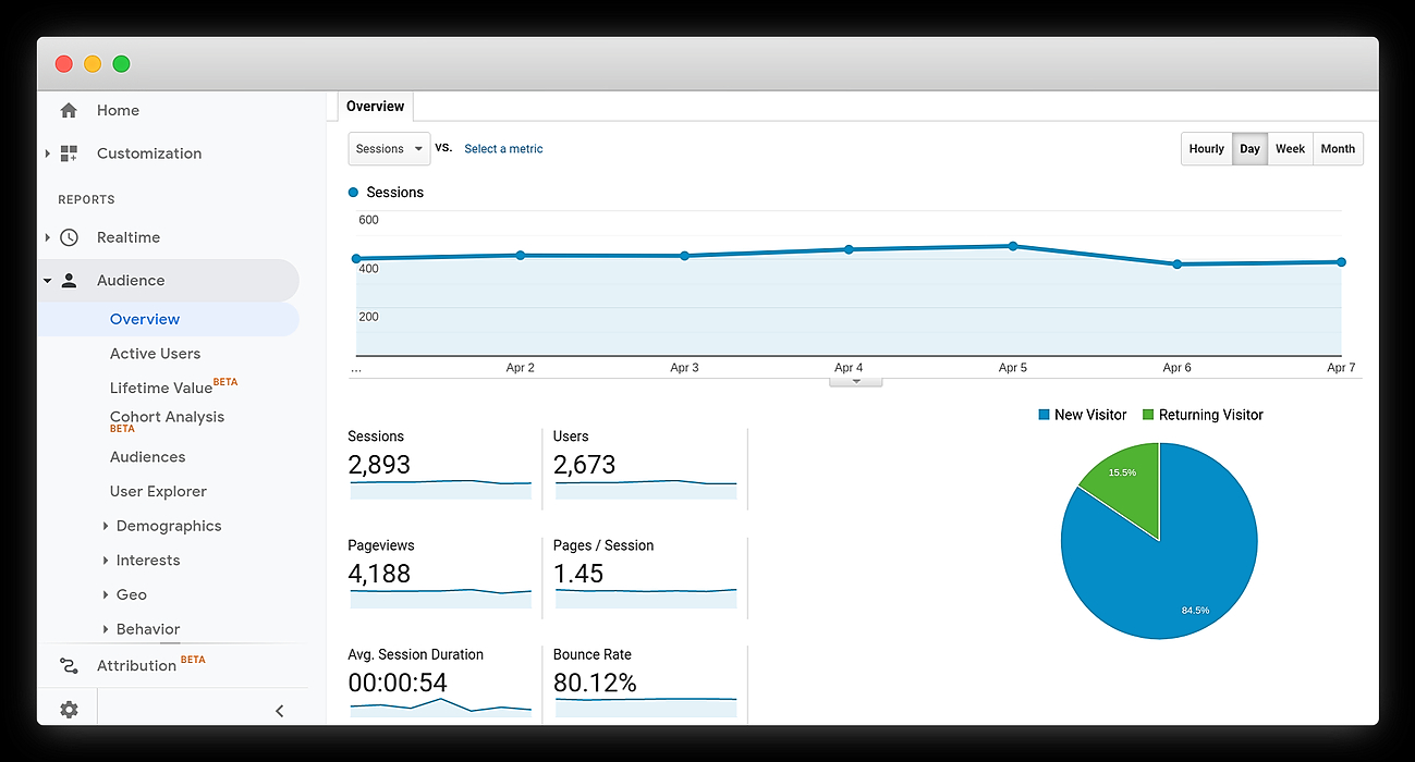/ten-reasons-you-should-remove-google-analytics-from-your-site-and-im-building-a-competitor-tfcx3zs9 feature image
