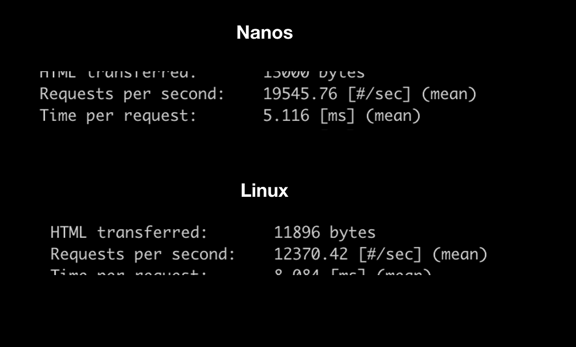 /faster-than-linux-ii2e3ybp feature image