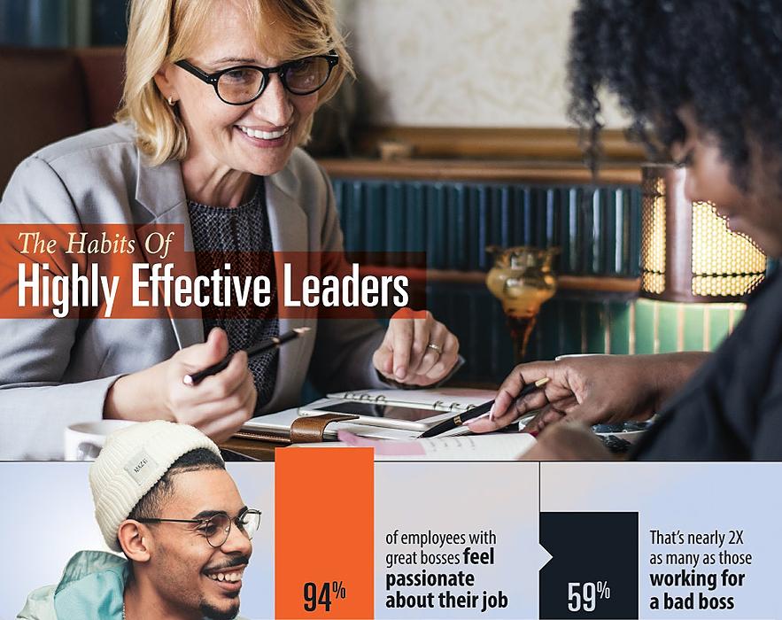 /the-importance-of-genuine-leadership-el143z7n feature image