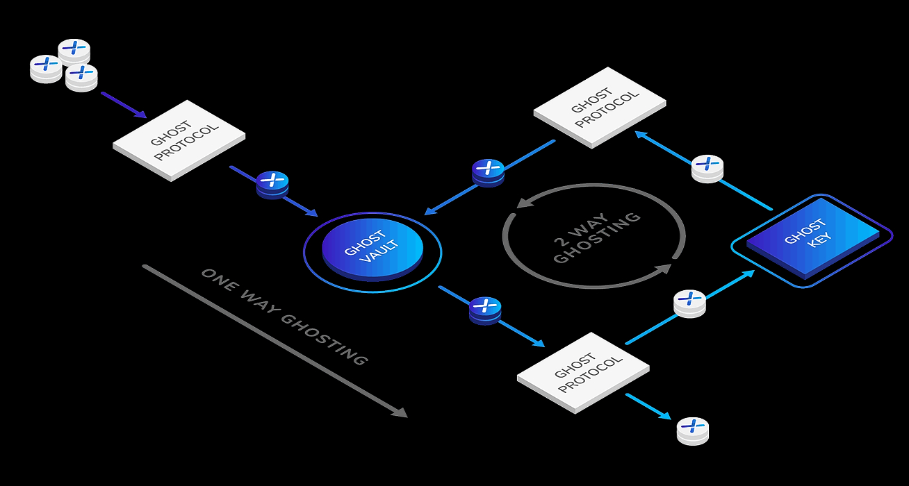 /zerocoin-flaws-private-atomic-swap-adoption-and-ux-an-analysis-z9iv32tc feature image