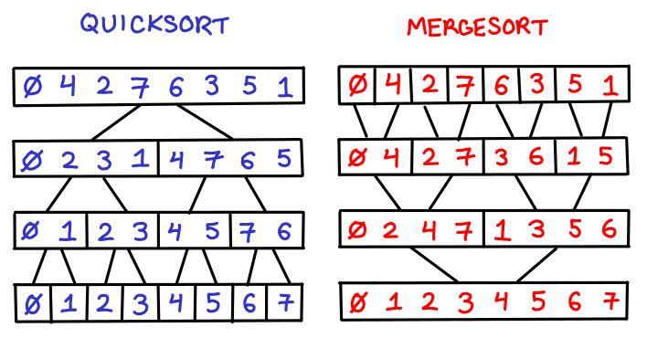 /leetcode-problem-hacks-881-boats-to-save-people-5e2p31wx feature image