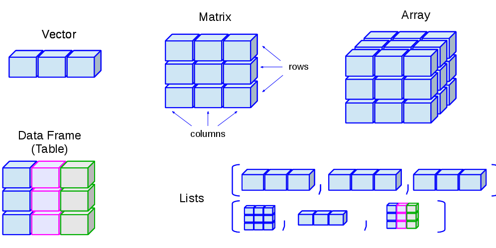 50 Data Structure And Algorithms Interview Questions For Programmers Hacker Noon