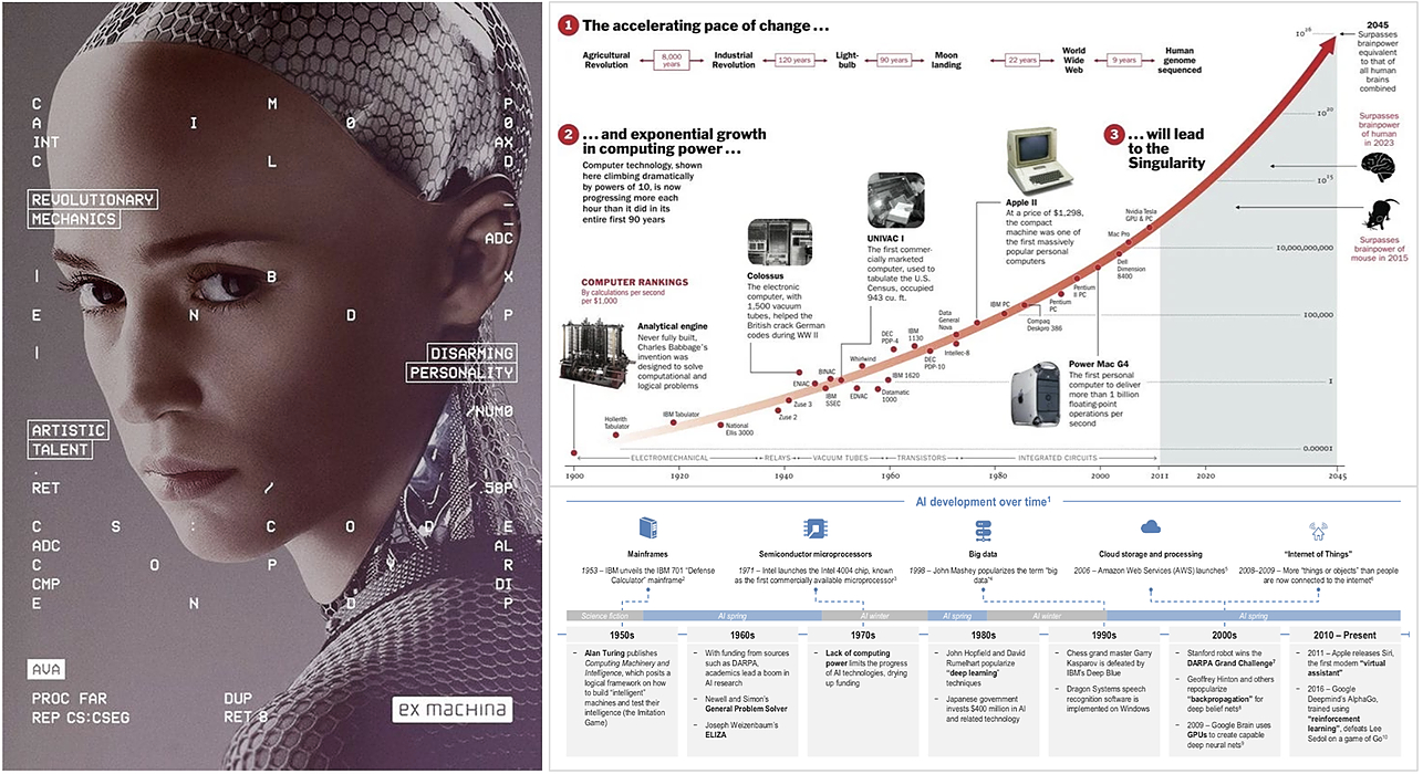 /the-new-paradigm-key-trends-in-ai-driven-fintech-1b1732nt feature image