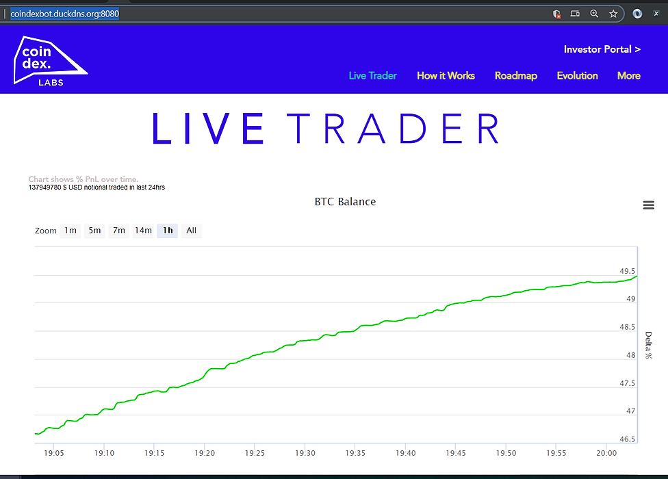 /market-maker-at-10percent-realized-live-gains-signal-based-bots-at-1percent-7percent-f727335n feature image