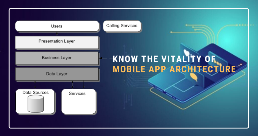 /know-the-vitality-of-mobile-app-architecture-w3o32ml feature image