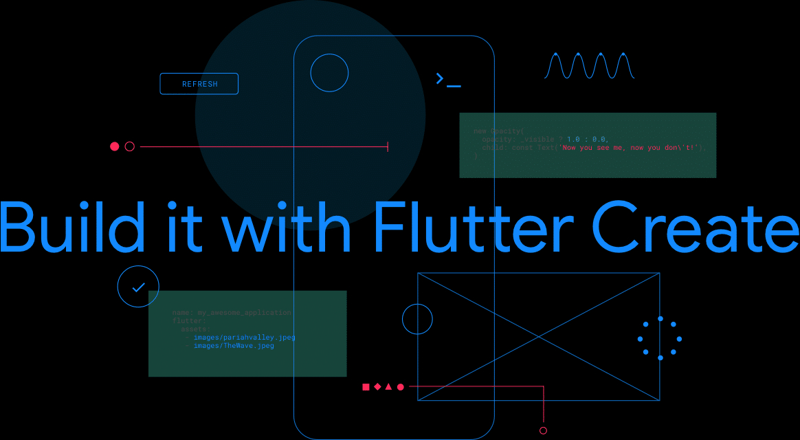 /top-10-flutter-benefits-for-application-development-m15o3yu3 feature image