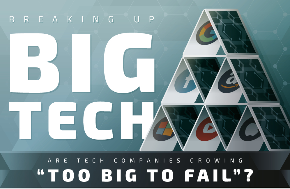 /big-tech-companies-time-for-a-breakup-24153z8c feature image