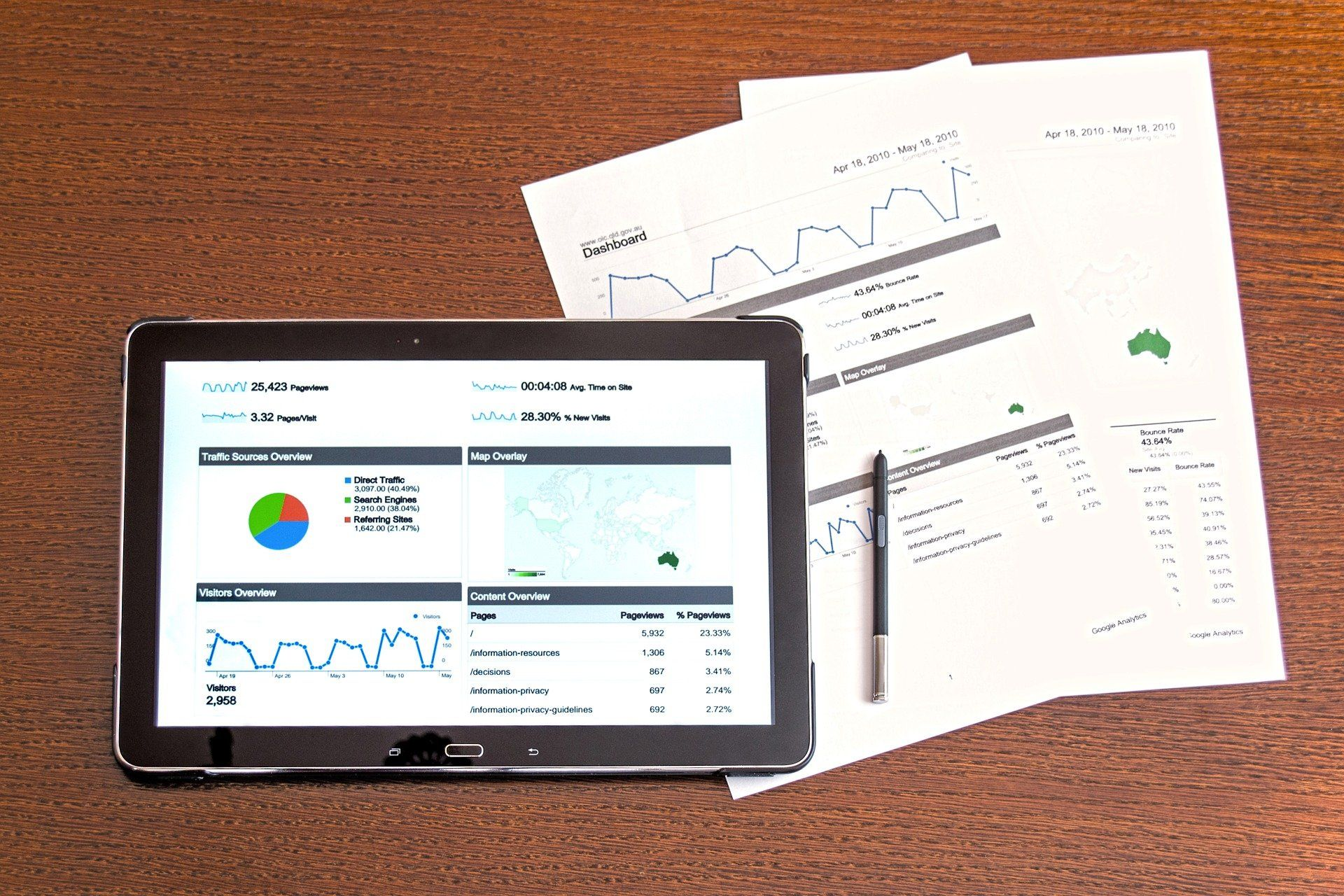/embedded-data-analytics-and-reporting-tools-that-empowers-business-analysts-p81a338h feature image