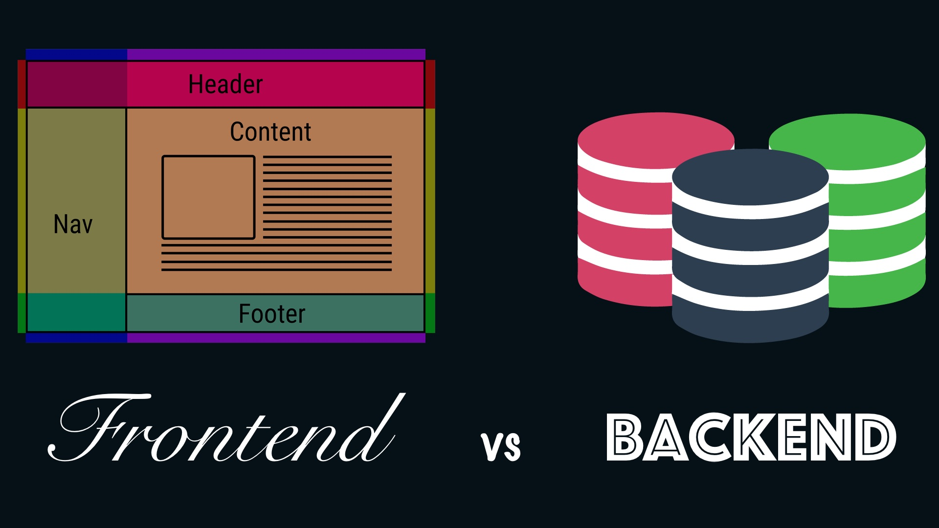 /how-to-choose-between-a-career-in-frontend-vs-backend-u44q33dw feature image