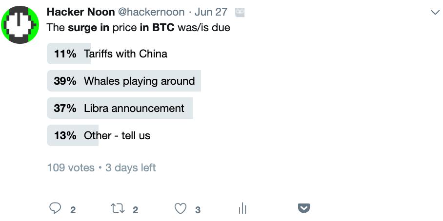 /did-libra-announcement-impact-the-price-of-btc-gfeo31au feature image