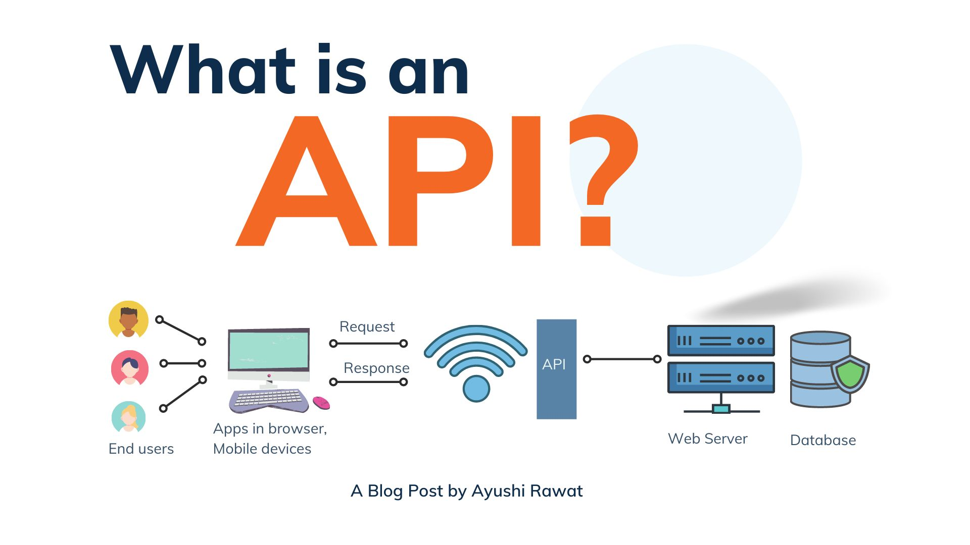 /an-intro-to-apis-for-beginners-pd4037l2 feature image