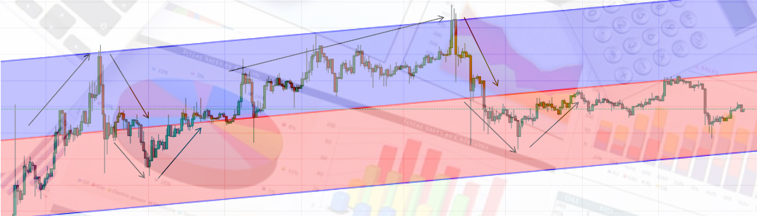 /mean-reversion-trading-systems-and-cryptocurrency-trading-a-deep-dive-6o8f33cm feature image