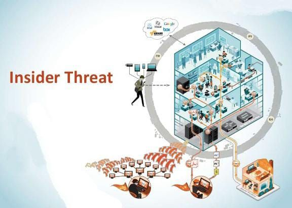 /it-security-how-to-deal-with-the-insider-threat-707d317z feature image
