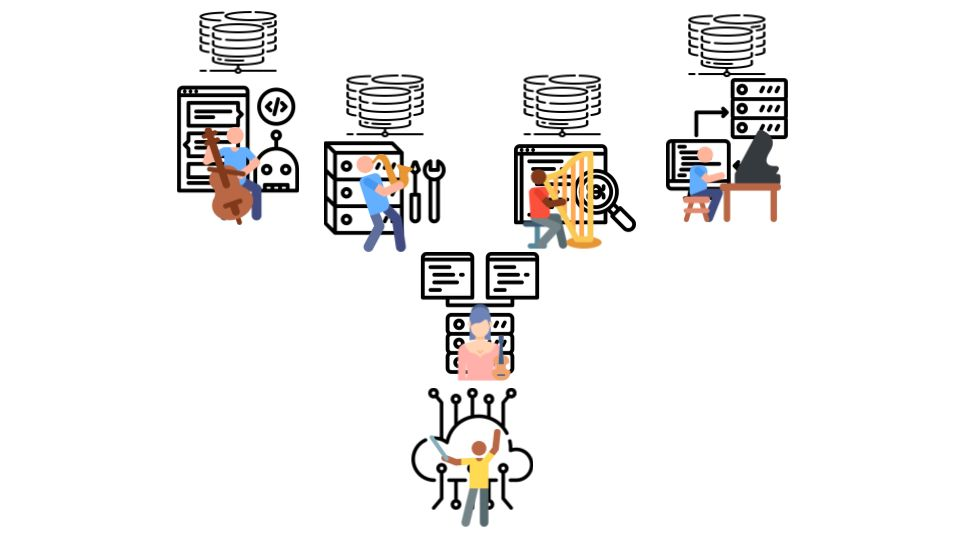 /how-to-orchestrate-event-driven-microservices-pr1737a8 feature image