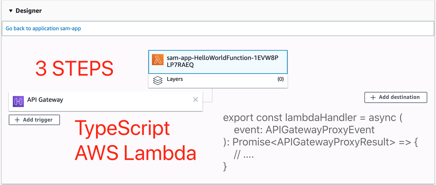 /using-typescript-for-aws-lambda-a-how-to-guide-juf3yh3 feature image
