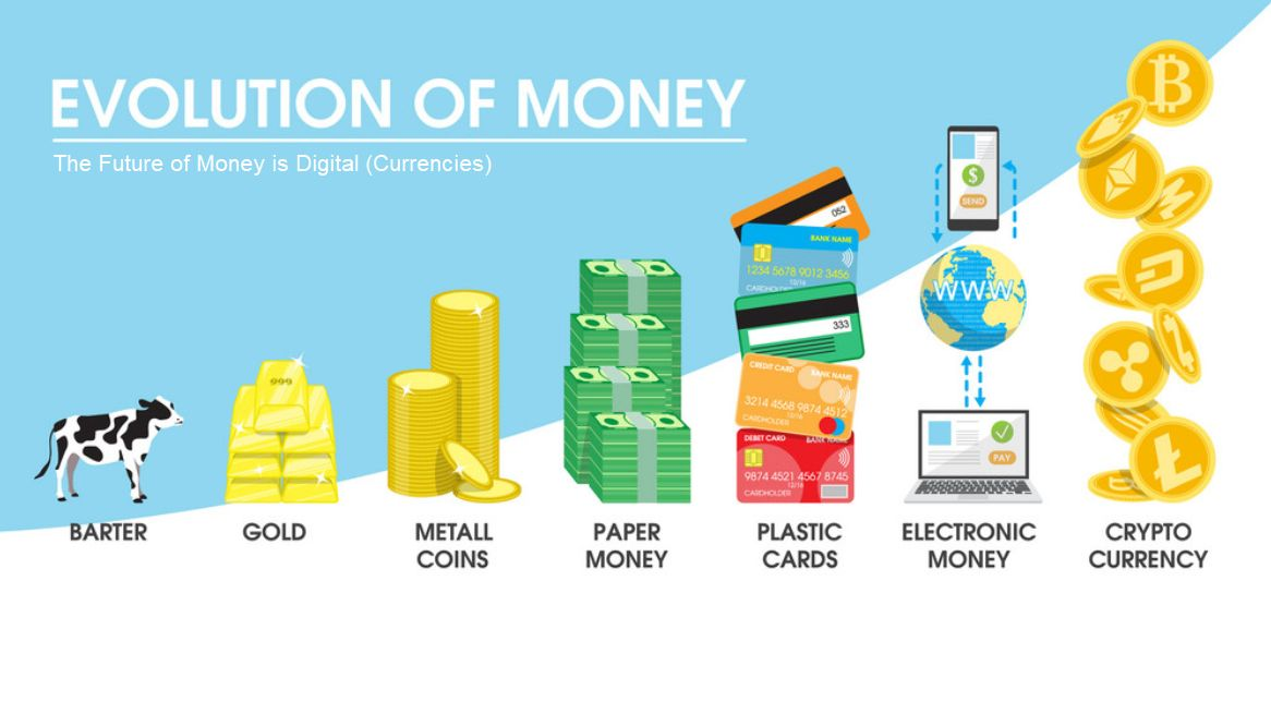 /barter-to-bitcoin-the-evolution-of-money-through-the-ages-m03c34a9 feature image