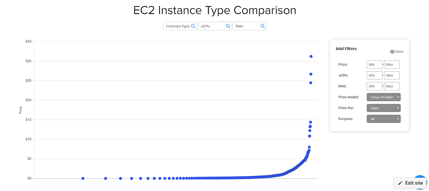 /instance-comparison-chart-find-the-right-aws-ec2-instance-u97y3yq3 feature image