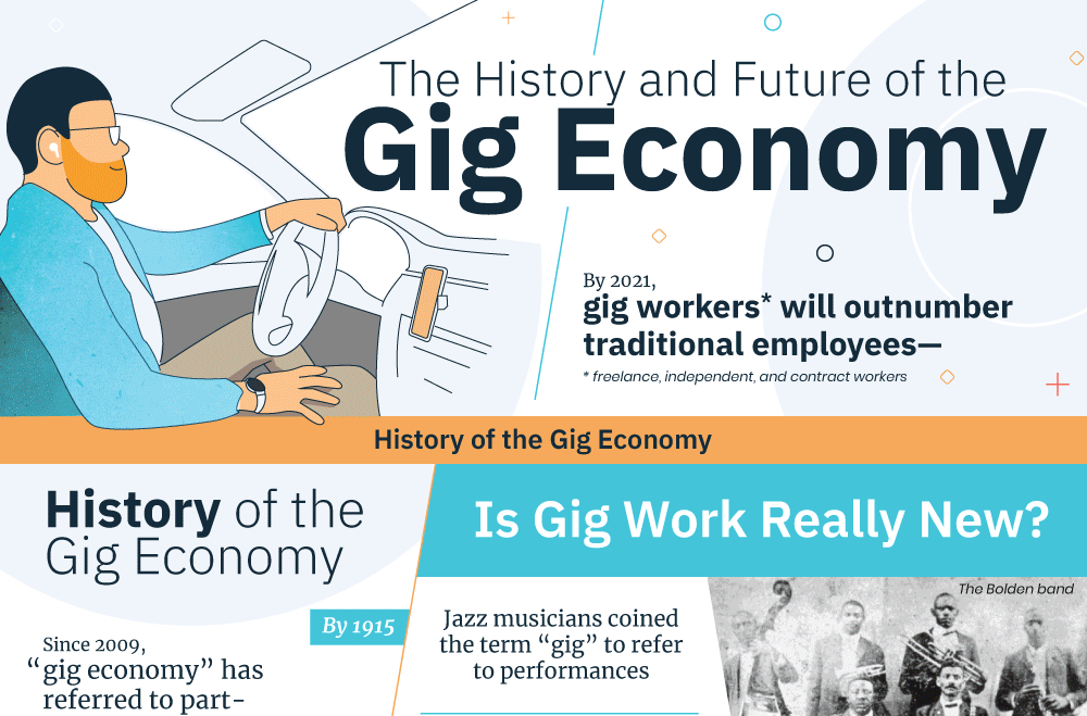 /hacking-the-future-of-the-gig-economy-ee2f323v feature image